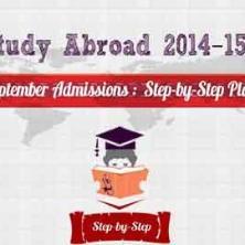 Infográfico: passo a passo de como estudar no exterior